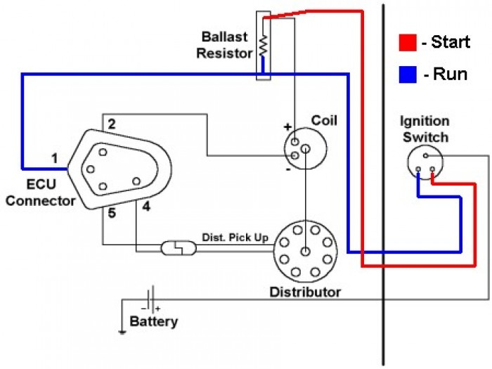 diagrama encendido electronico chrysler
